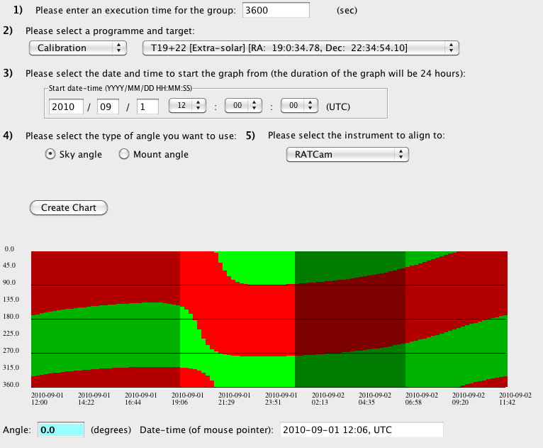 Example screenshot of rotator tool in use displaying the range of possible sky angles.